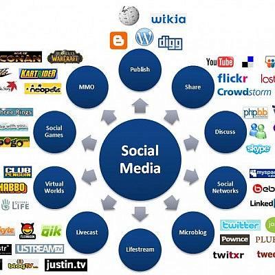 Interweb dan Media Sosial Untuk Pemasaran Produk BUMDes dan UKM Desa