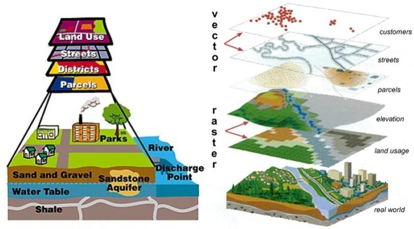 Membangun Wilayah Desa Yang Lebih Baik Dengan Informasi Spasial Desa