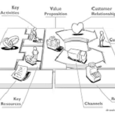 Mengenal Model Bisnis Kanvas