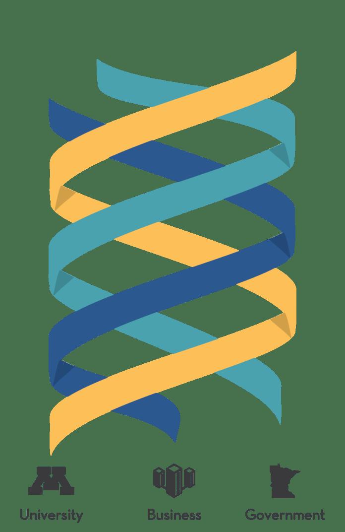 Triple Helix Sebagai Penopang Konsep OVOP