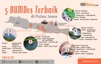 Ini Dia Lima BUMDES Terbaik di Pulau Jawa