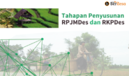 Tahapan Penyusunan RPJMDes dan RKPDes