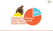 Minimal 20 Persen Dana Desa untuk Bayar Upah