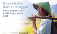 Desa Miskin dan Tertinggal Bakal Dapat Dana Lebih Besar pada 2018