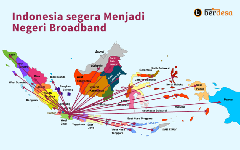 Indonesia segera Menjadi Negeri Broadband