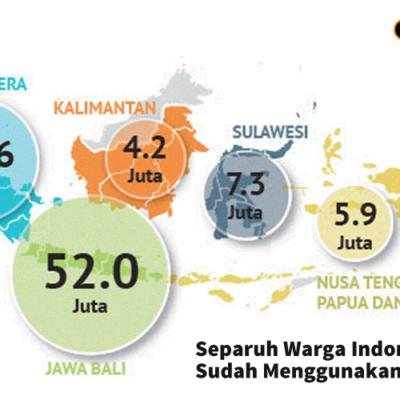 Separuh Warga Indonesia Sudah Menggunakan Internet, Artinya?